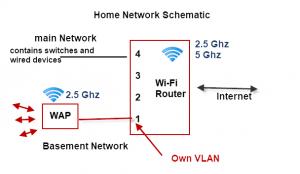 Home-Network-Schematic