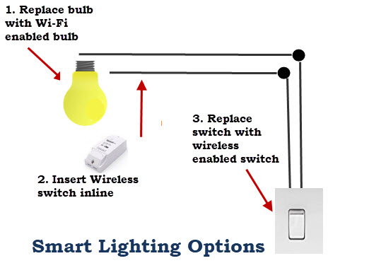 Smart-lighting-options