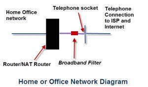 home-network-diagram-2
