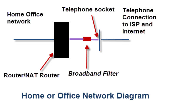 home-network-diagram-2