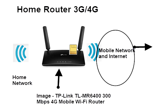 home-router-3g-4g