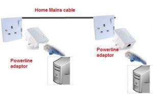 powerline-networking-diagram