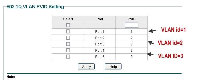 tplink-PVID-settings