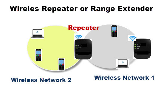 wireless-repeater-extender